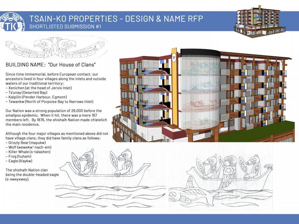 Tsain-Ko Properties - Voting for the Design RFP - Tsain-Ko Group of